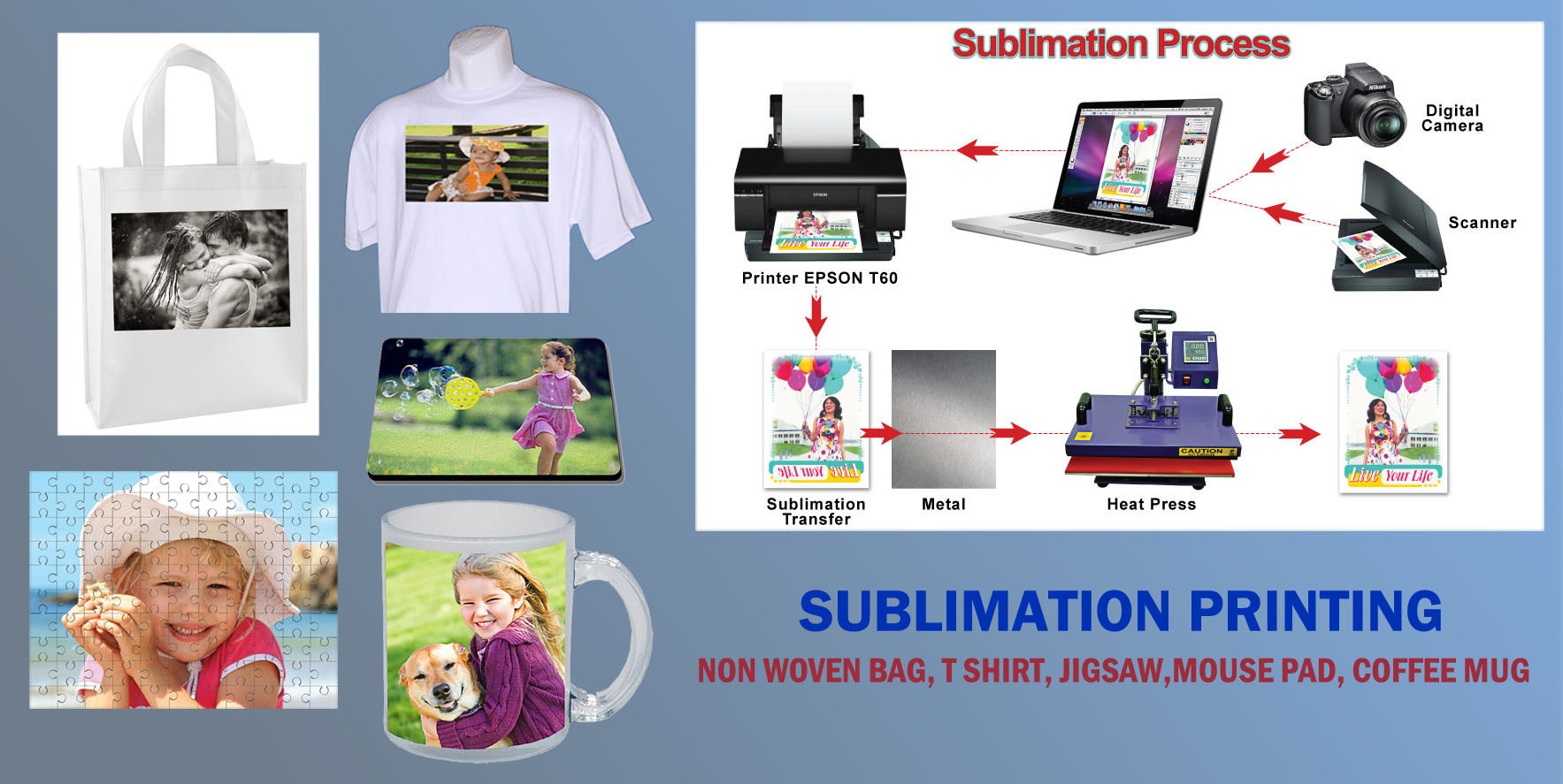 Sublimation Printing - Coffee Mug, T shirt, Mouse Pad, Jigsaw - Click to Shop Gift
